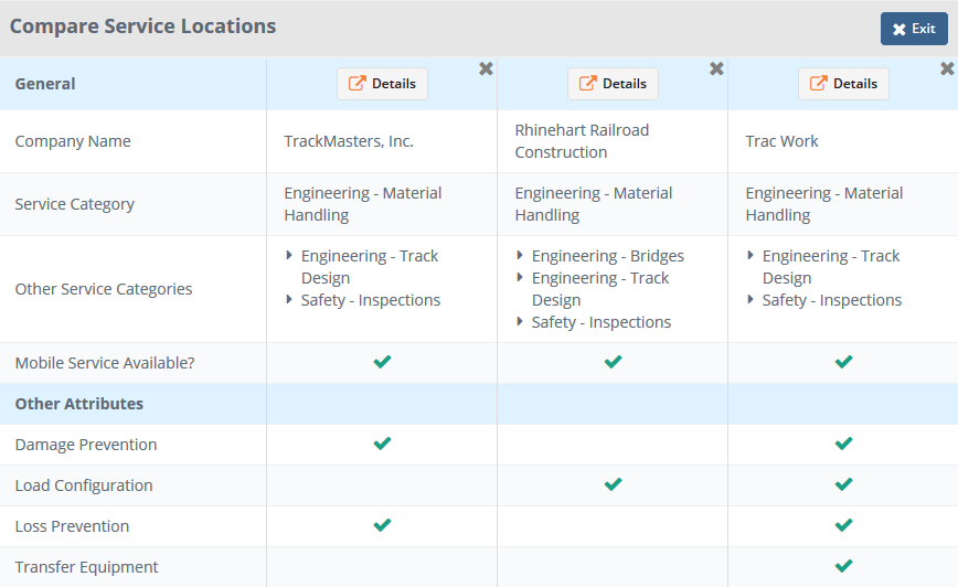 A table comparing three different railroad engineering services companies side-by-side. There are check-marks next to the specific services and specializations offered at each location.