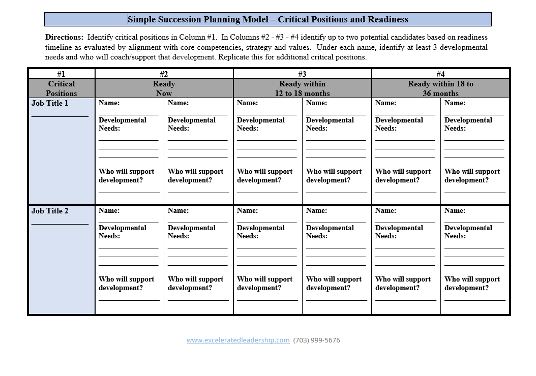 Simple Succession Planning Model