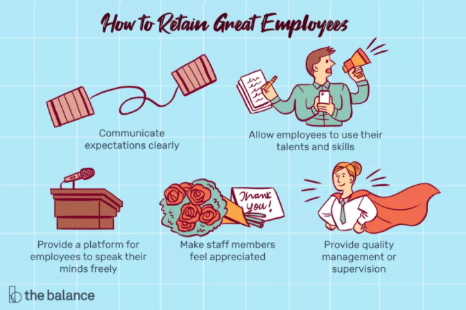 Retain Employees