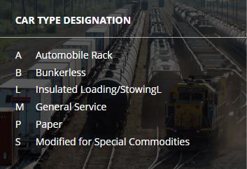 Car Type Designation